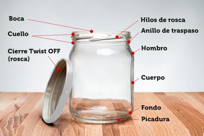 Partes de un tarro de vidrio